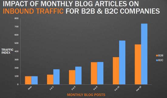 blog-slide-2-resized-600